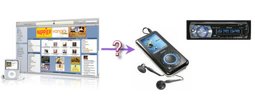 Convert DRM protected audiobooks to MP3 for playback on MP3 player