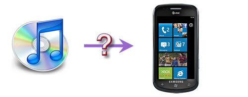 transfer iTunes music to Samsung SGH-i917