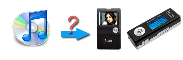 Convert iTunes music and play with Cowon MP3 player